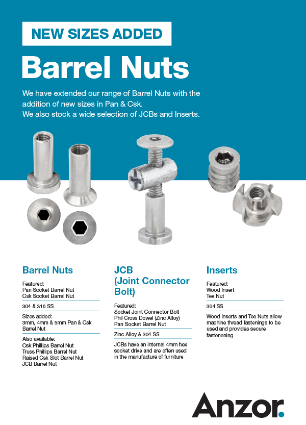 Au Barrel Nuts A4 Poster For Website